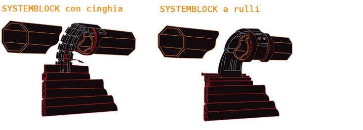 tapparella con systemblock blindata